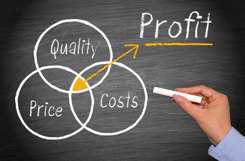 Qualidade, preço e custos - lucro fotografia de stock royalty free