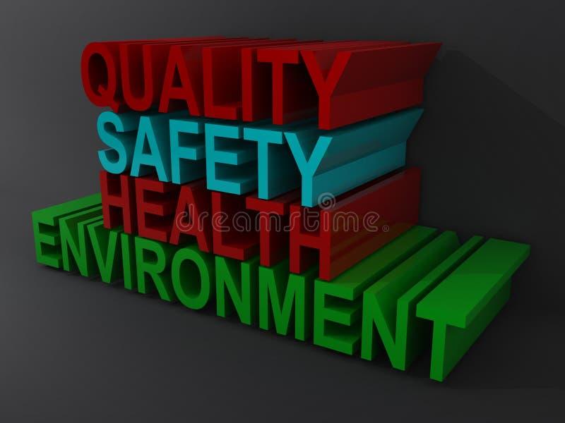 Qualidade, segurança, palavras da saúde ilustração do vetor