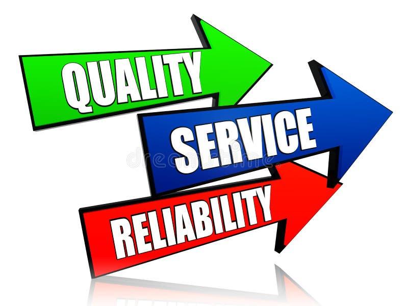 Qualidade, serviço, confiabilidade nas setas ilustração royalty free