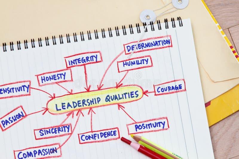Qualidades da liderança imagens de stock