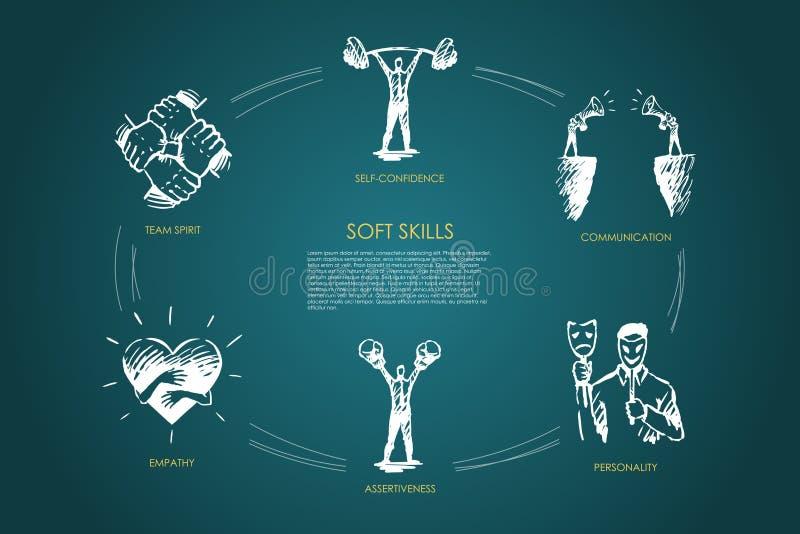 Qualifications douces, confiance en soi, personnalité, assurance, esprit d'équipe illustration libre de droits