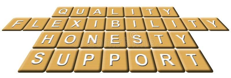 Qualità, flessibilità, onestà e supporto illustrazione di stock
