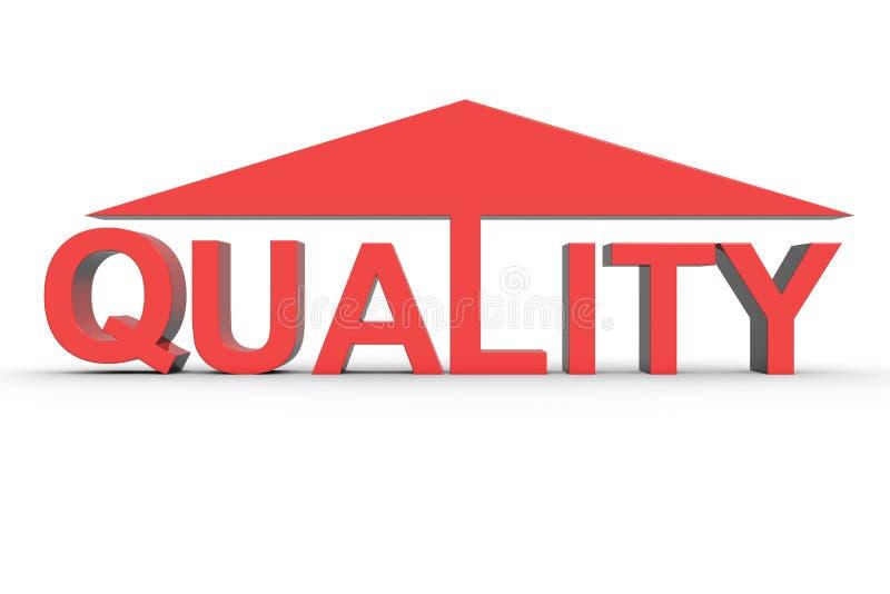 Qualitätsverbesserung stock abbildung