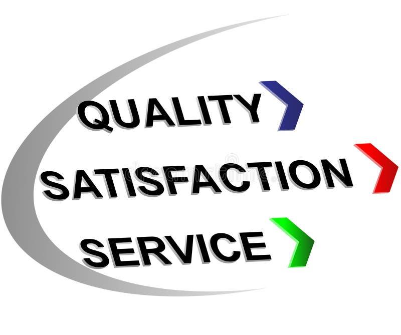 Qualité de label, satisfaction, service illustration libre de droits