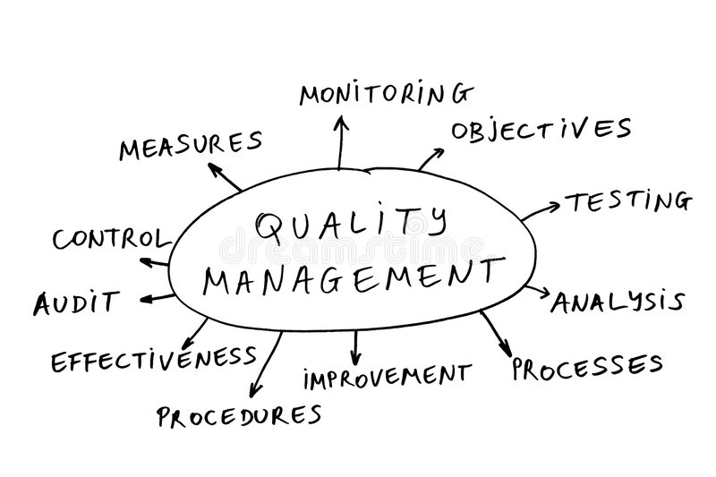 qualité de management image stock