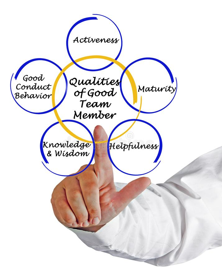 Qualities of Good Member. Qualities of Good team Member stock photography