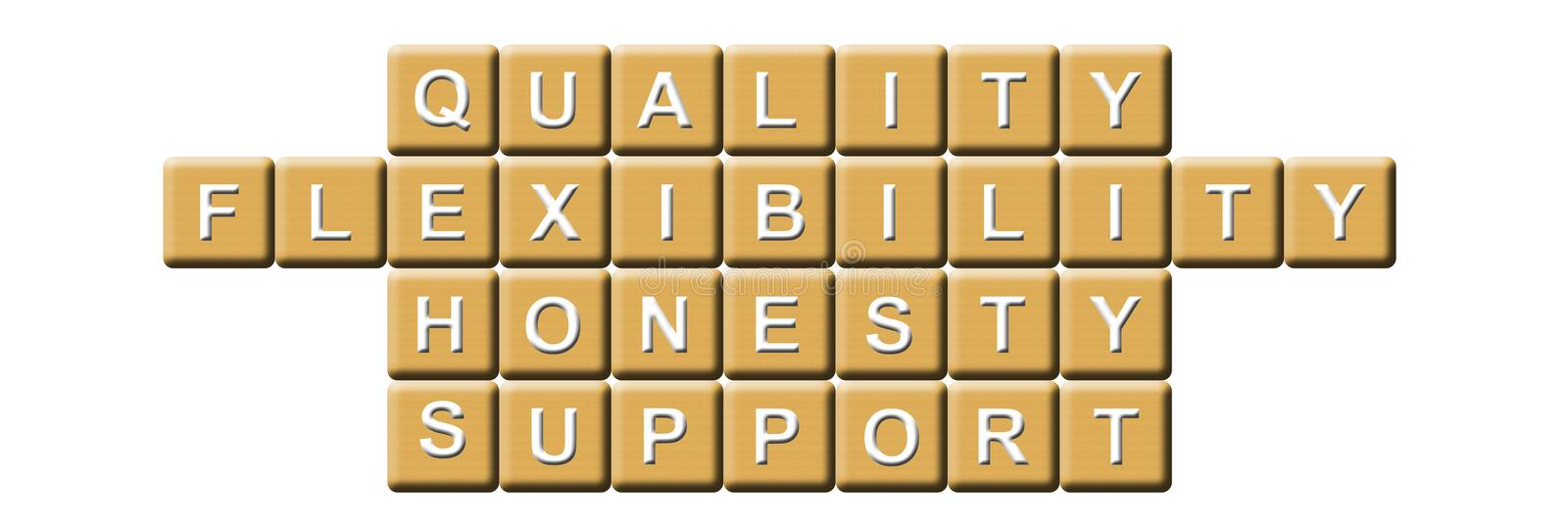 Quality,Flexibility,Honesty And Support Stock Images