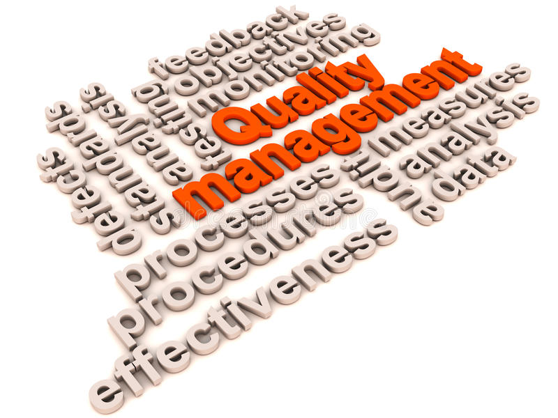 Quality management. Collage of words related to quality management and it's processes like monitoring feedback analysis and standards
