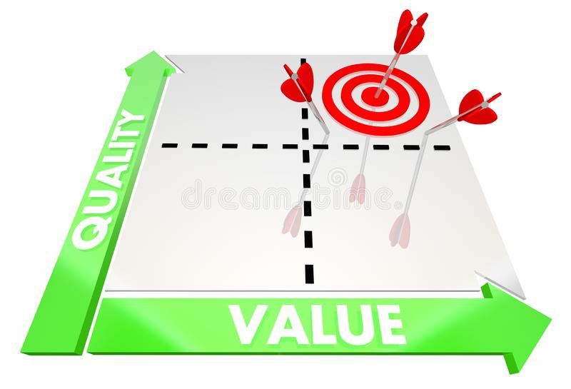 Quality Vs Value Price Better Best Product Service Matrix 3d Ill. Ustration vector illustration