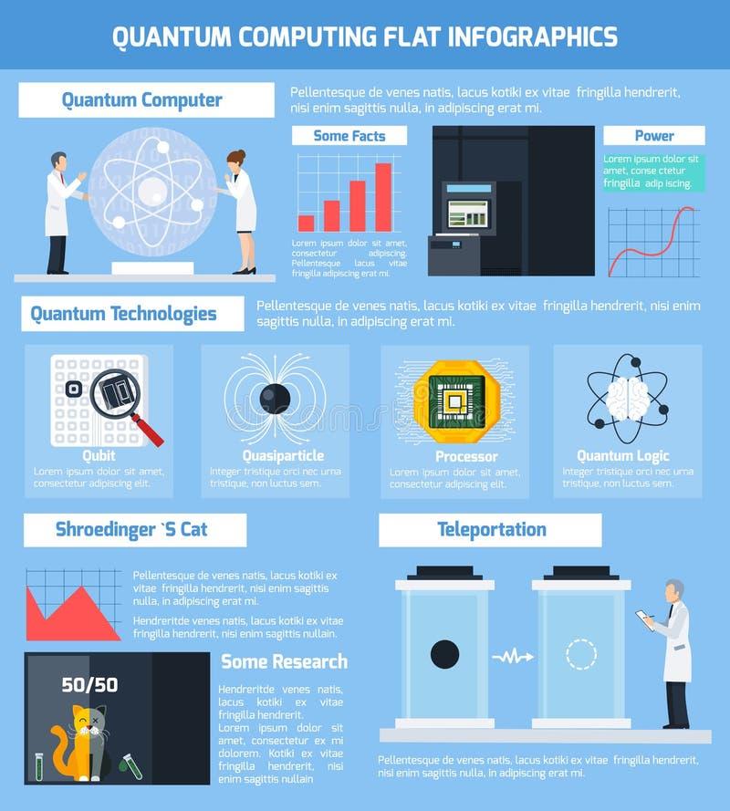 Quantums-Datenverarbeitung flaches Infographics stock abbildung