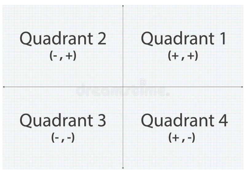 Quart de cercle X de papier de graphique et axe des ordonnées illustration stock