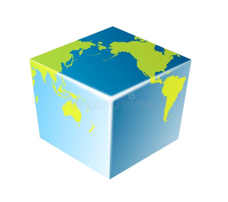 Quatre coins du monde