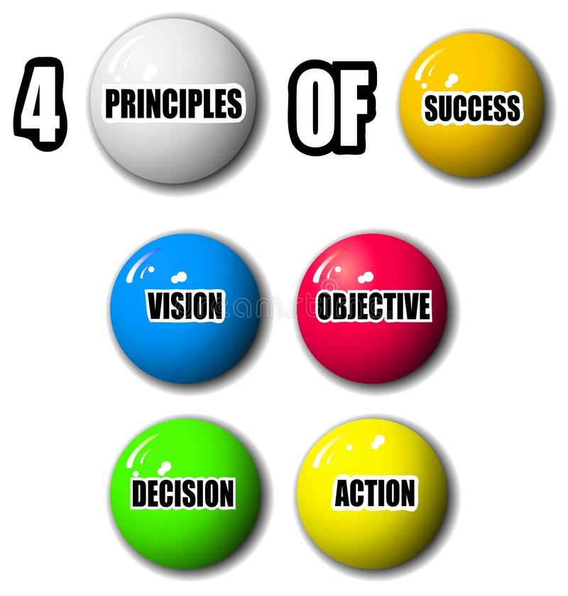 Quatre principes de réussite illustration libre de droits