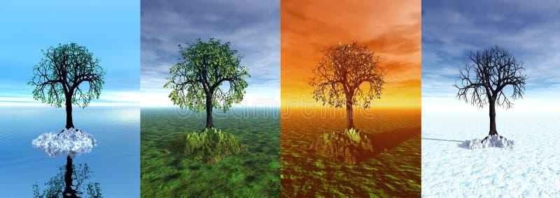 Quatre saisons arbre dessin 3d illustration stock illustration du nuages fleuve 16509734 - Dessin 4 saisons ...
