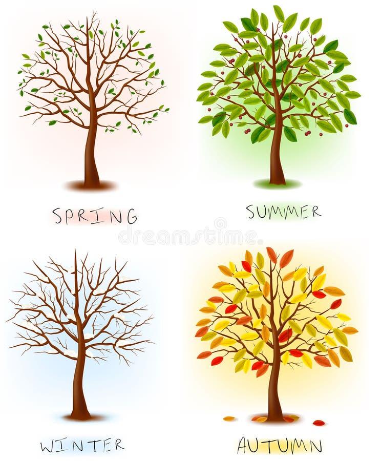 Quatre saisons - source, été, automne, l'hiver. illustration libre de droits