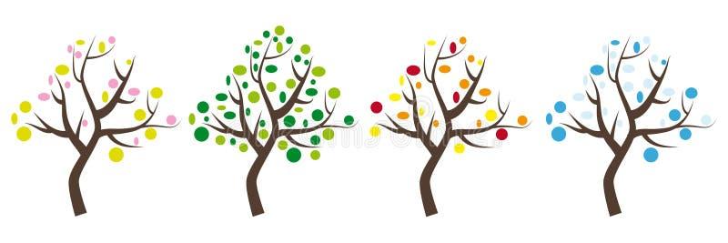 Quatro ícones das árvores com as folhas na mola, no verão, no outono e no inverno ilustração do vetor