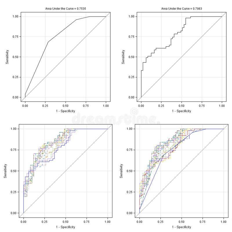Quatro gráficos & curvas isolados no branco fotografia de stock