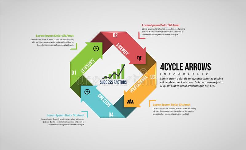 Quatro setas Infographic do ciclo ilustração stock
