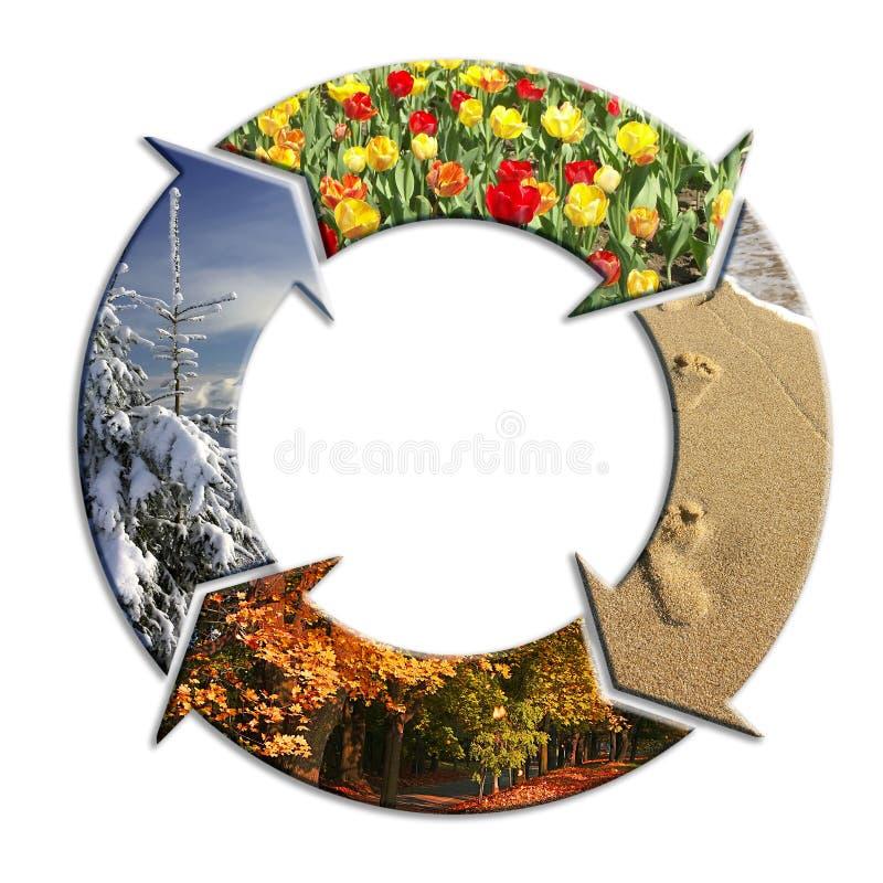 Quattro stagioni dell'anno fotografie stock