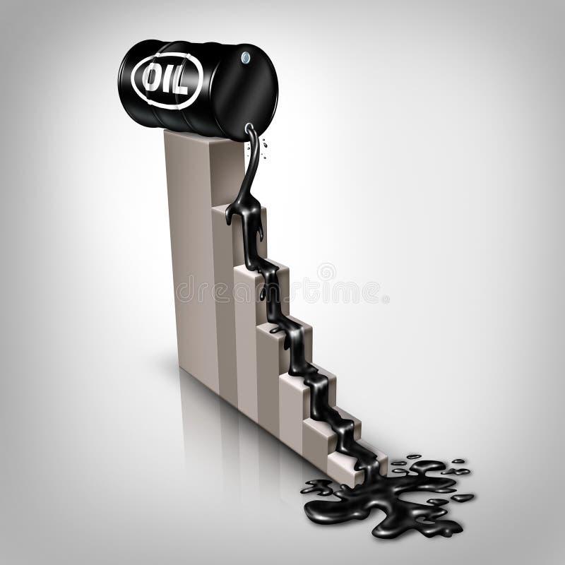 Queda do preço do petróleo ilustração do vetor