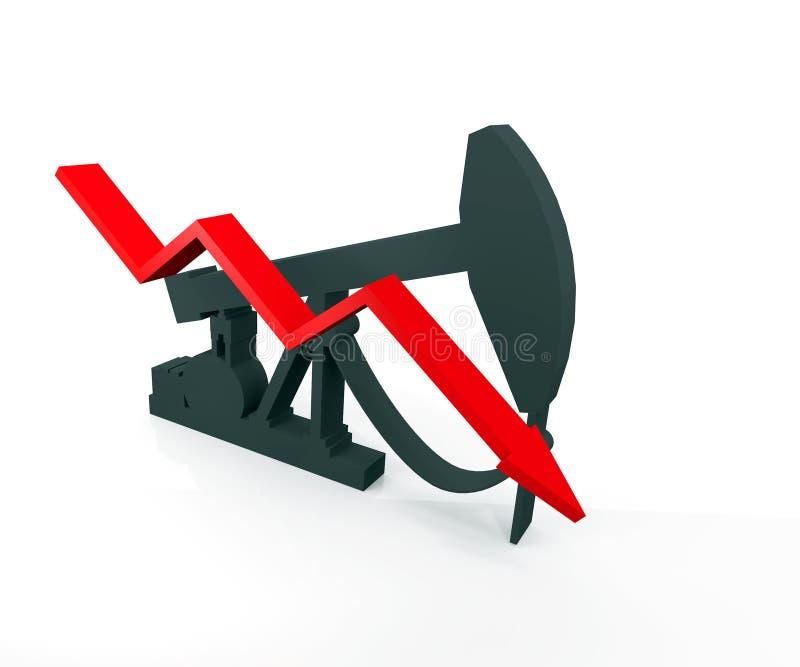 Queda na produção de petróleo ilustração do vetor