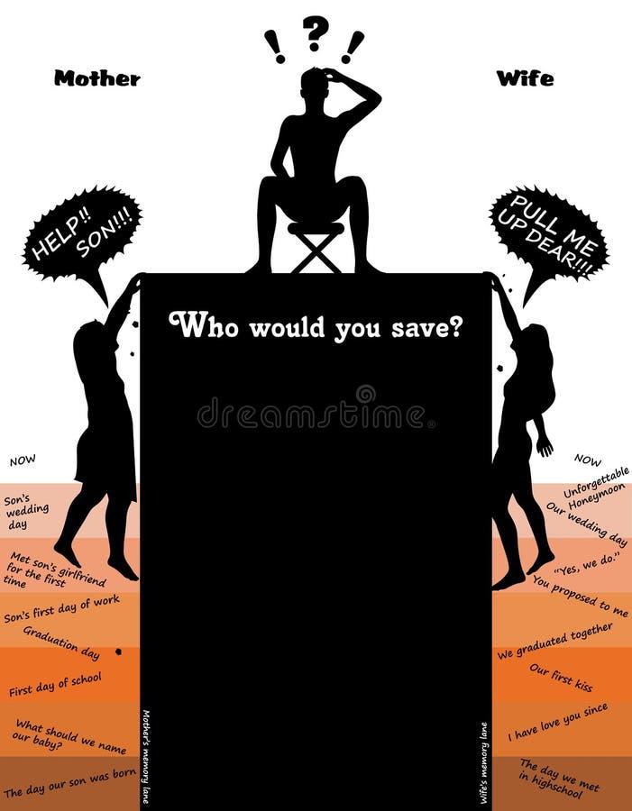 Quem você excepto, matriz ou esposa? Ilustração ilustração do vetor