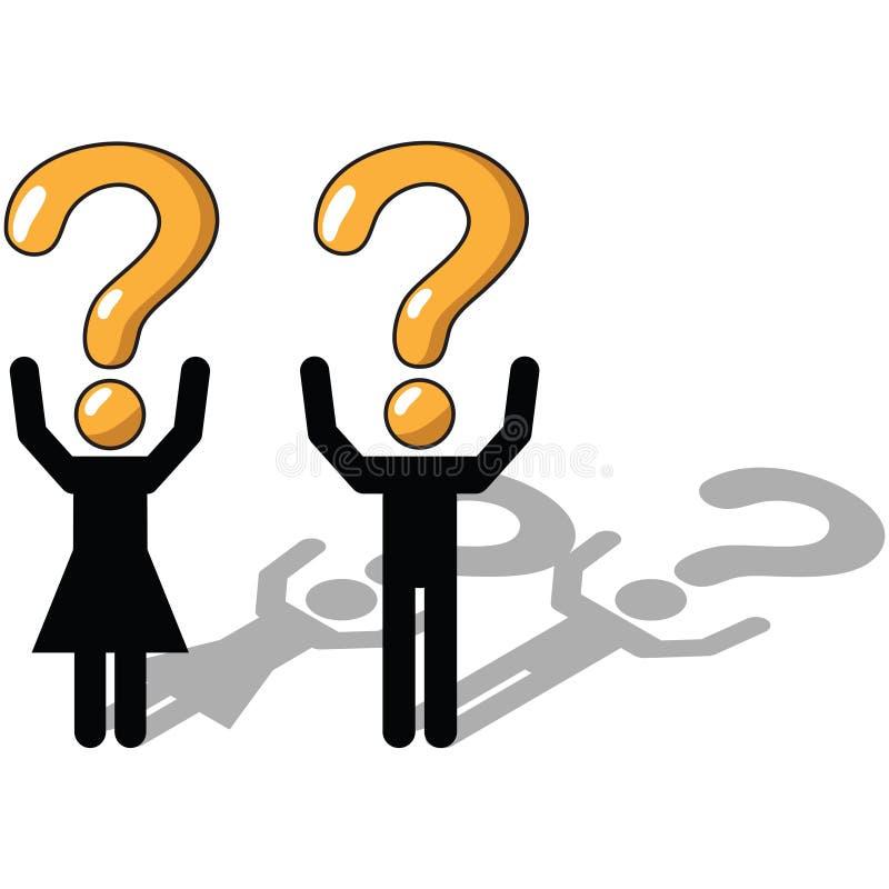 Questão, incerteza, incerto