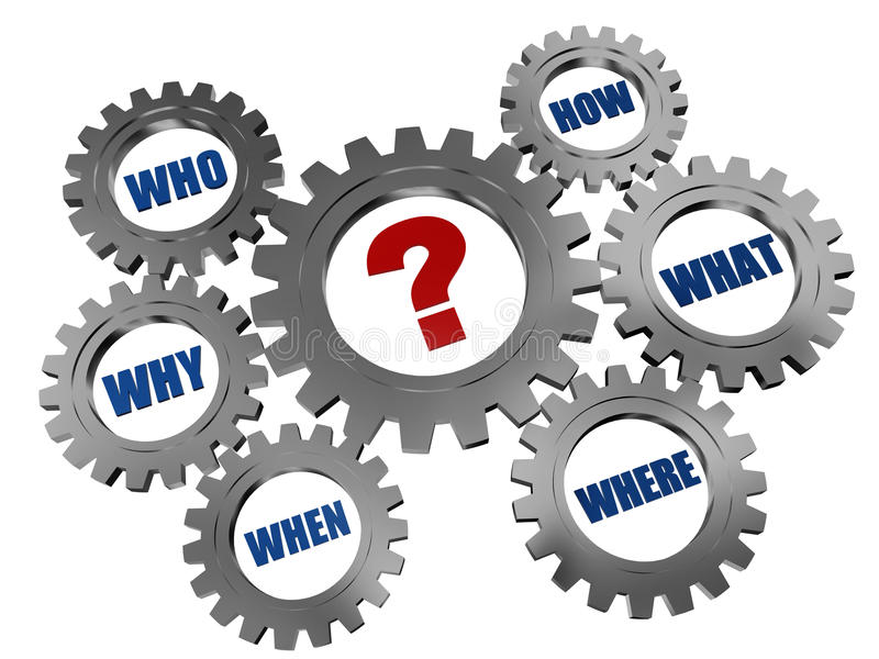 Question-mark and words in gearwheels stock illustration