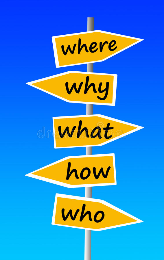 Question Signs Royalty Free Stock Images