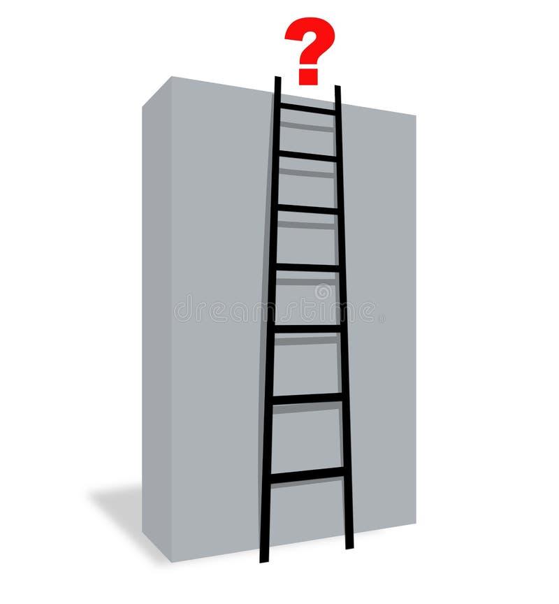 Question sur le dessus illustration libre de droits