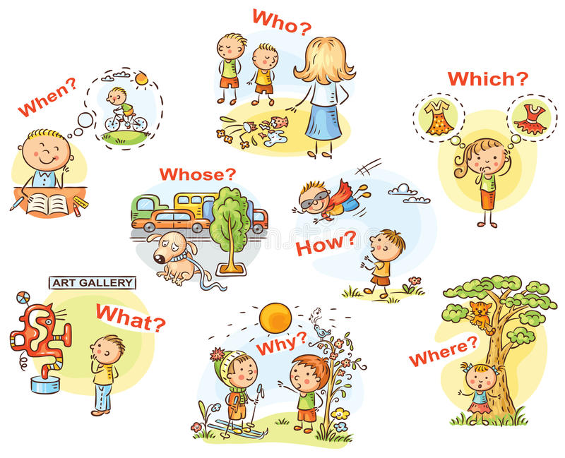 Question words in cartoon pictures, visual aid for language learning royalty free illustration