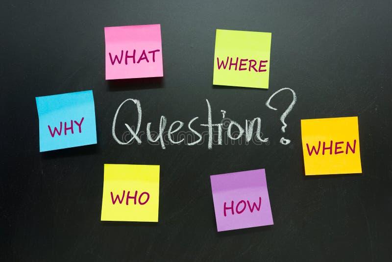 Questions image libre de droits