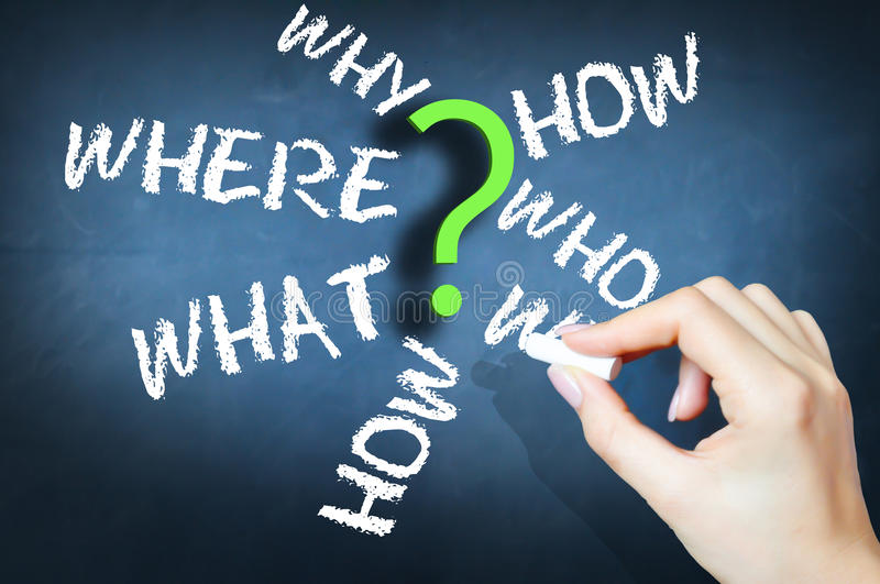 Questions why who when where suggesting procedures or business process royalty free stock image
