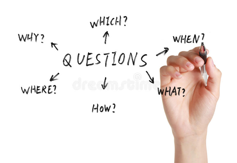 Download Questions stock image. Image of investigation, answers - 39551227