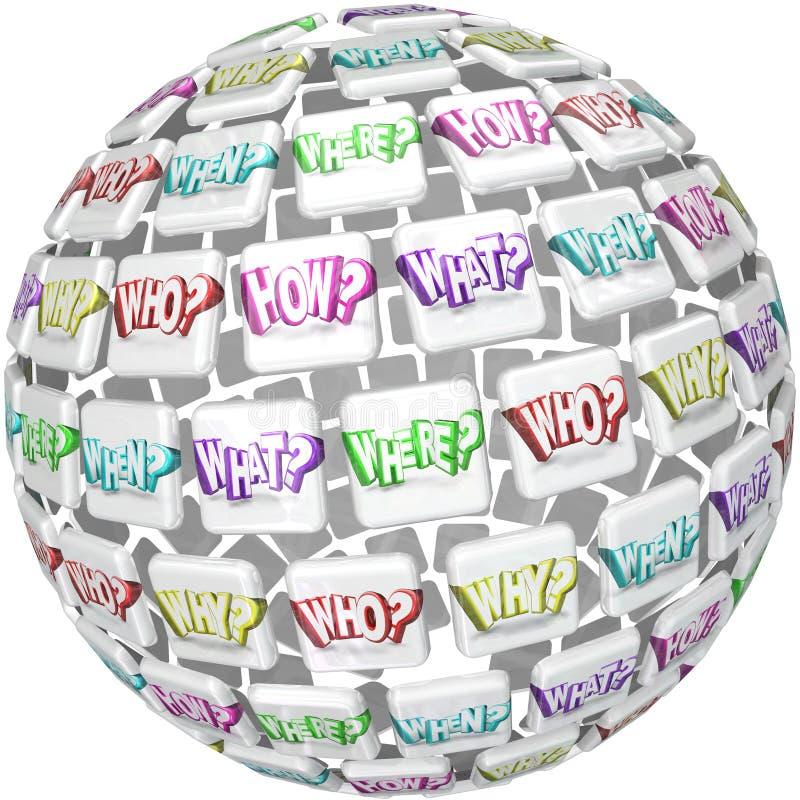 Quién qué donde cuando porqué cómo la esfera pregunta pedir respuestas libre illustration