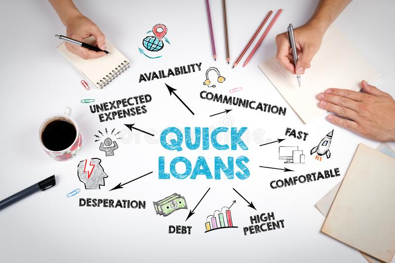 Quick Loans Concept. Chart with keywords and icons stock photo