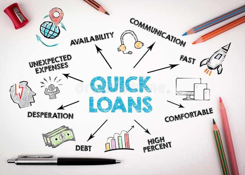 Quick Loans Concept. Chart with keywords and icons stock photos