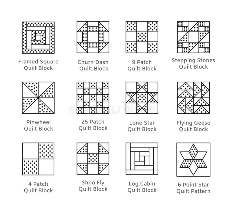 Quilt sewing pattern. Log cabin, pinwheel tiles. Quilting & patchwork blocks from fabric squares, triangles. Vector line icon set. Isolated objects on white stock illustration