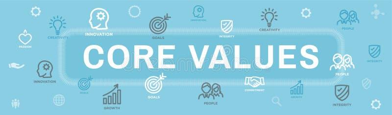 Quite el corazón a la persona del icono w del esquema de los valores y a i de colaboración/de pensamiento ilustración del vector
