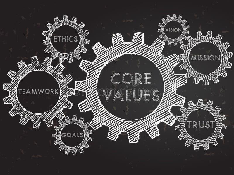 Quite el corazón a los valores y a las palabras del concepto del negocio en los engranajes o infographic ilustración del vector