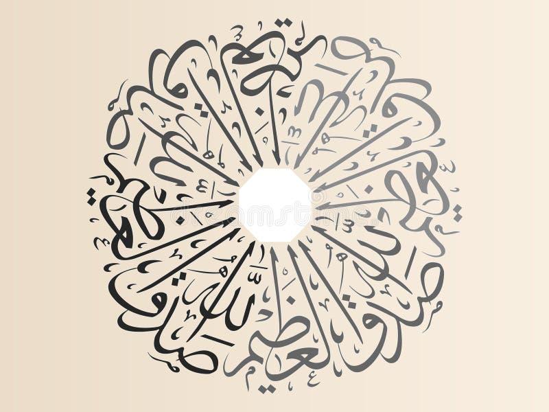 Quranvers tror guden vektor illustrationer