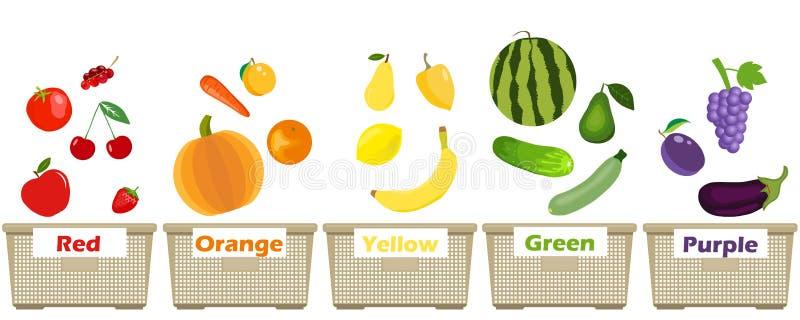 Różni kolory owoc i warzywo ilustracyjni Kolorowi Ilustracyjni Uwypukla owoc i warzywo Sortujący ilustracja wektor