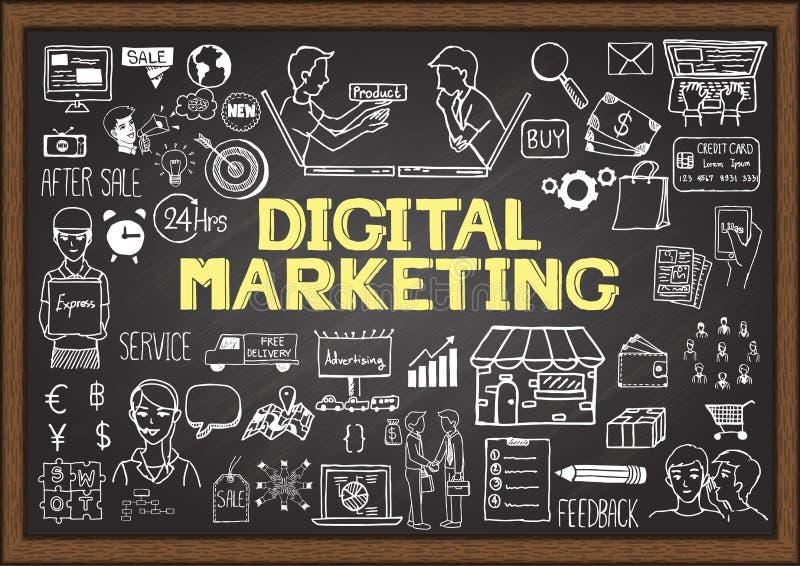 Räcka det utdragna informationsdiagrammet på den svart tavlan med digitalt marknadsföringsbegrepp royaltyfri illustrationer