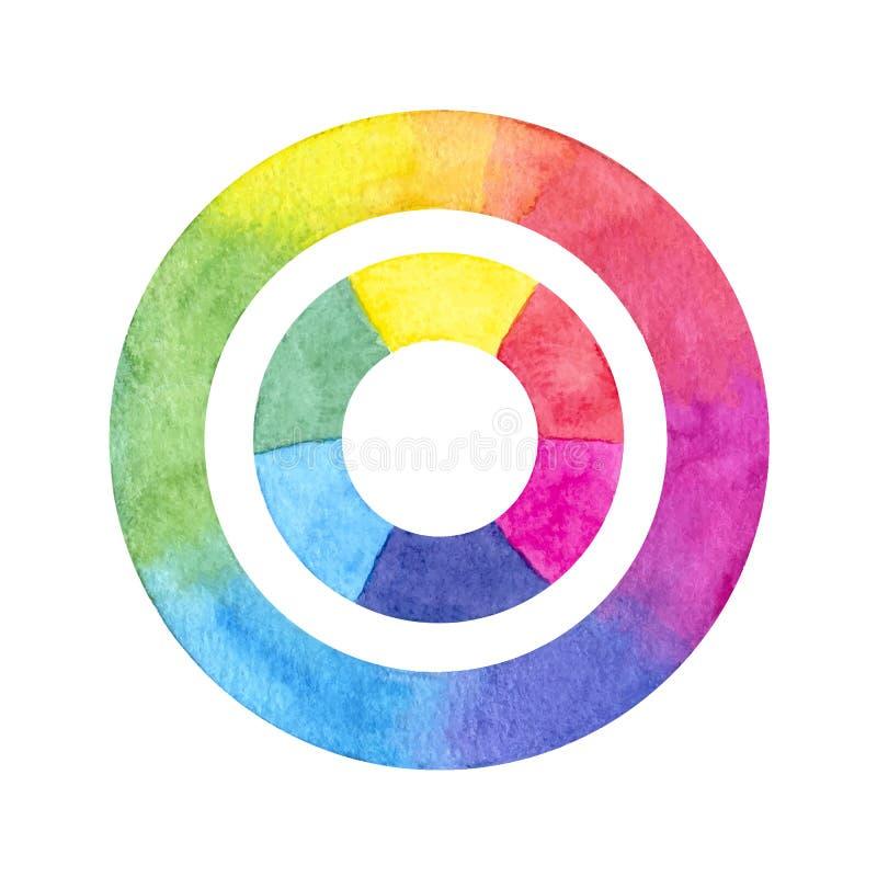 Räcka målade cirklar för hjulet för vektorvattenfärgfärg som isoleras på den vita bakgrunden vektor illustrationer