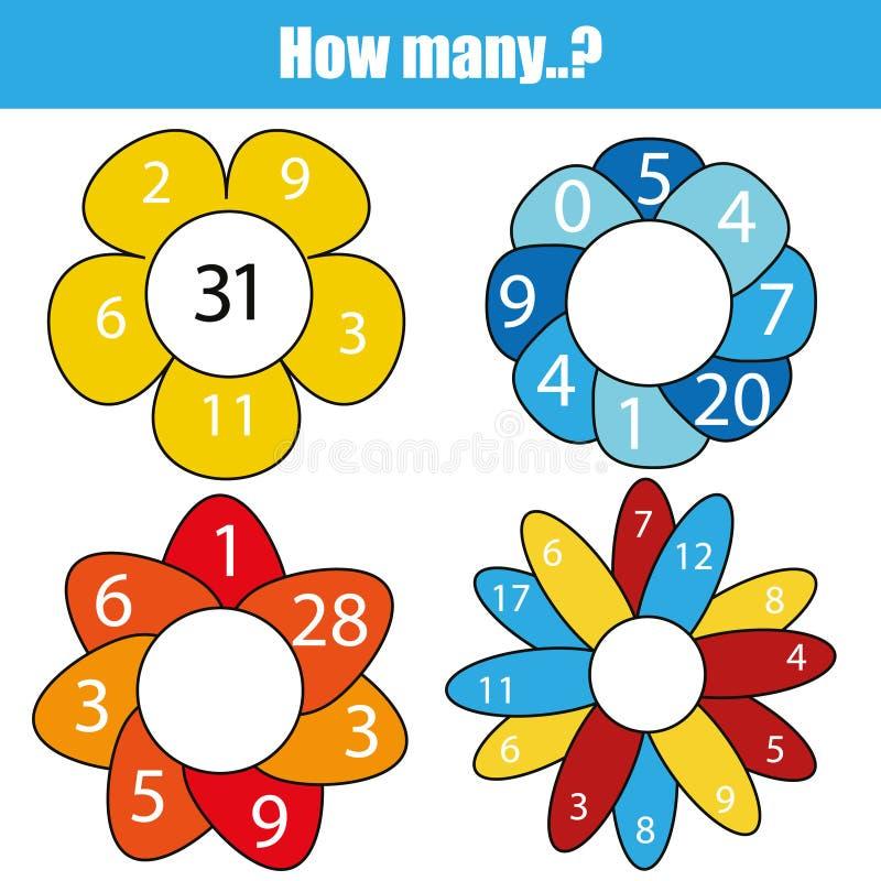 Räkna spelar bildande barn, ungeaktivitetsarbetssedeln Hur många objekt task Matematik för små barn royaltyfri illustrationer