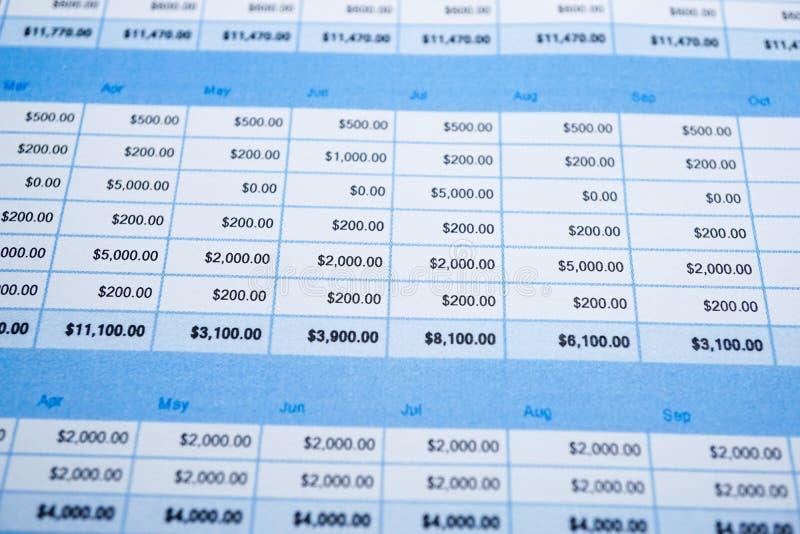 Räknearktabellpapper med blyertspennan Finansiera utveckling, bankrörelsekontot, data för forskning för statistikinvestering anal arkivbild
