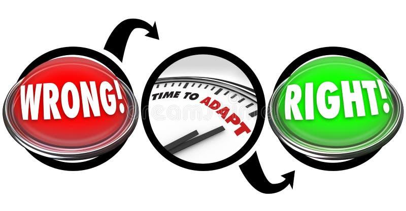 Rätt fel knappljus Tid som anpassar klockadiagrammet stock illustrationer