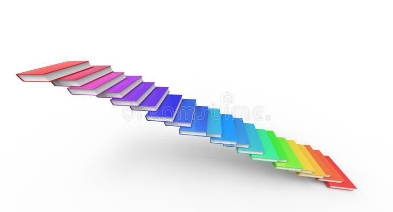 Rå färgrik trappa 3D för regnbåge som göras av böcker royaltyfri illustrationer