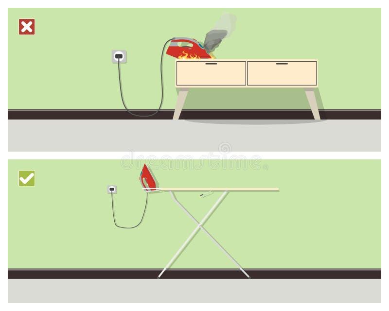 Règles de sécurité incendie illustration stock