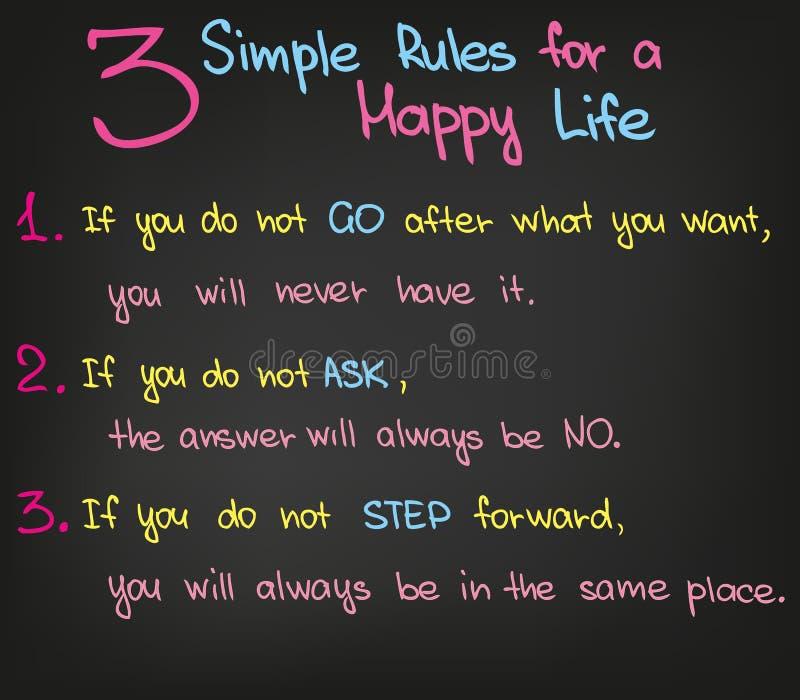 3 règles simples dans la vie illustration de vecteur